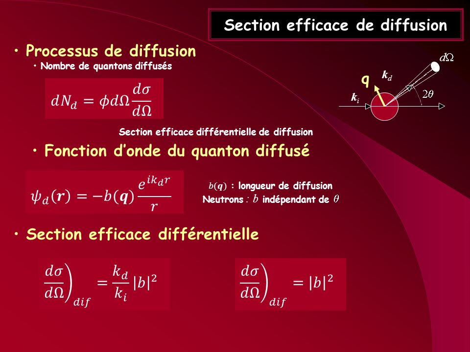 Section efficace de diffusion