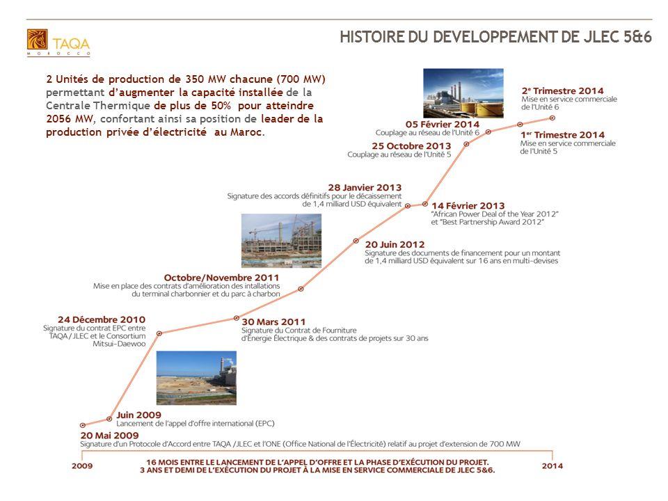 HISTOire DU developpement de JLEC 5&6