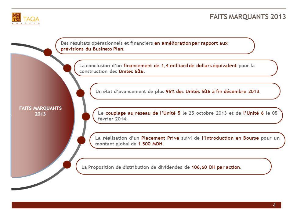 FAITS MARQUANTS 2013 Des résultats opérationnels et financiers en amélioration par rapport aux prévisions du Business Plan.