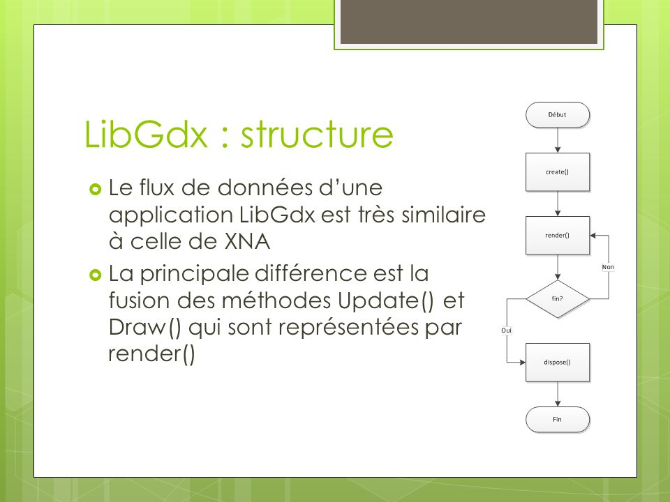 LibGdx : structure Le flux de données d'une application LibGdx est très similaire à celle de XNA.