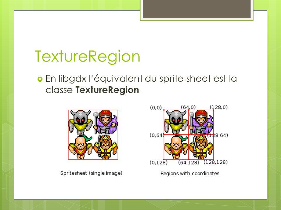TextureRegion En libgdx l'équivalent du sprite sheet est la classe TextureRegion