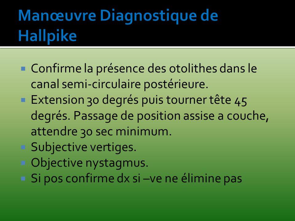 Manœuvre Diagnostique de Hallpike