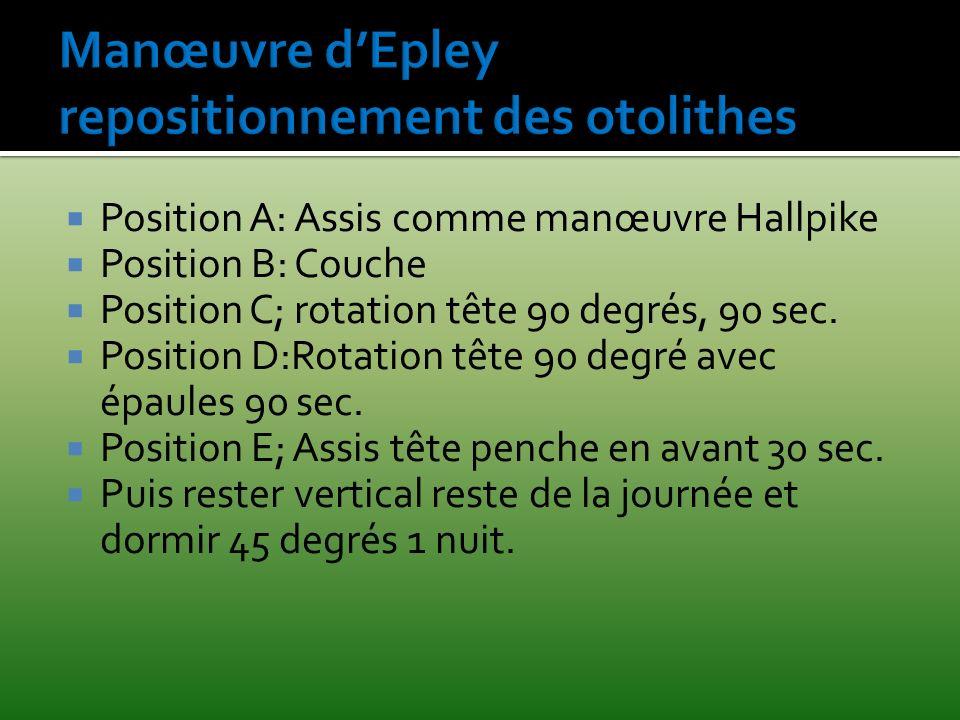 Manœuvre d'Epley repositionnement des otolithes
