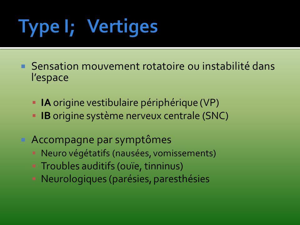 Type I; Vertiges Sensation mouvement rotatoire ou instabilité dans l'espace. IA origine vestibulaire périphérique (VP)