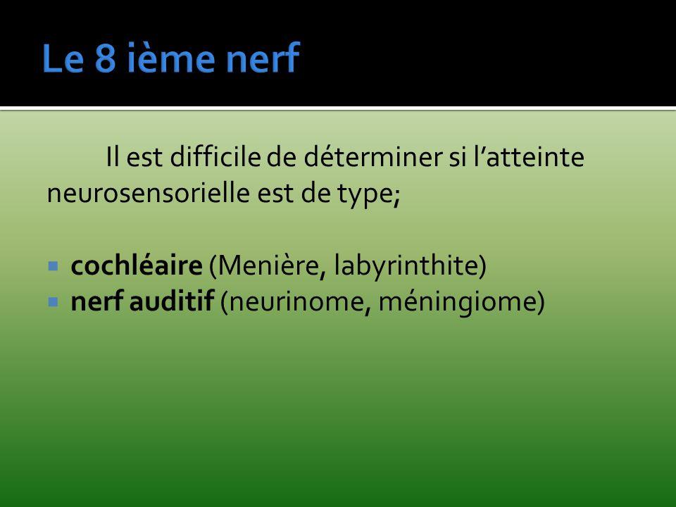 Le 8 ième nerf Il est difficile de déterminer si l'atteinte neurosensorielle est de type; cochléaire (Menière, labyrinthite)