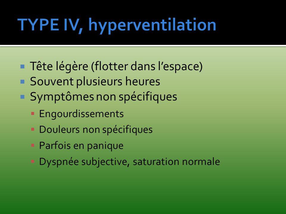 TYPE IV, hyperventilation
