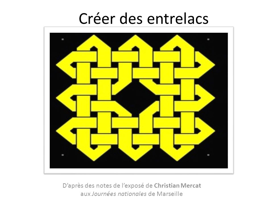 Créer des entrelacs D'après des notes de l'exposé de Christian Mercat