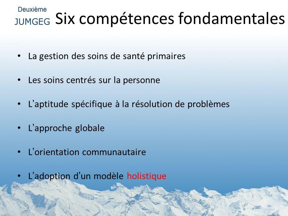 Six compétences fondamentales