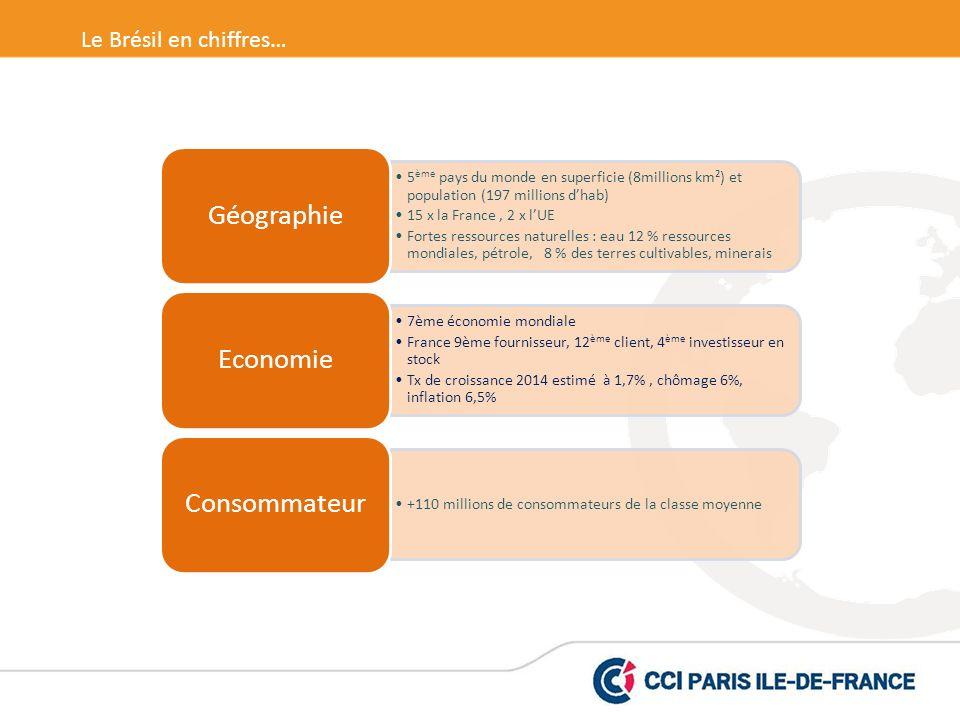 Géographie Economie Consommateur Le Brésil en chiffres…