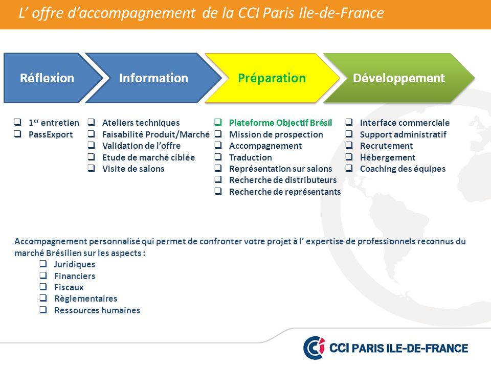 L' offre d'accompagnement de la CCI Paris Ile-de-France