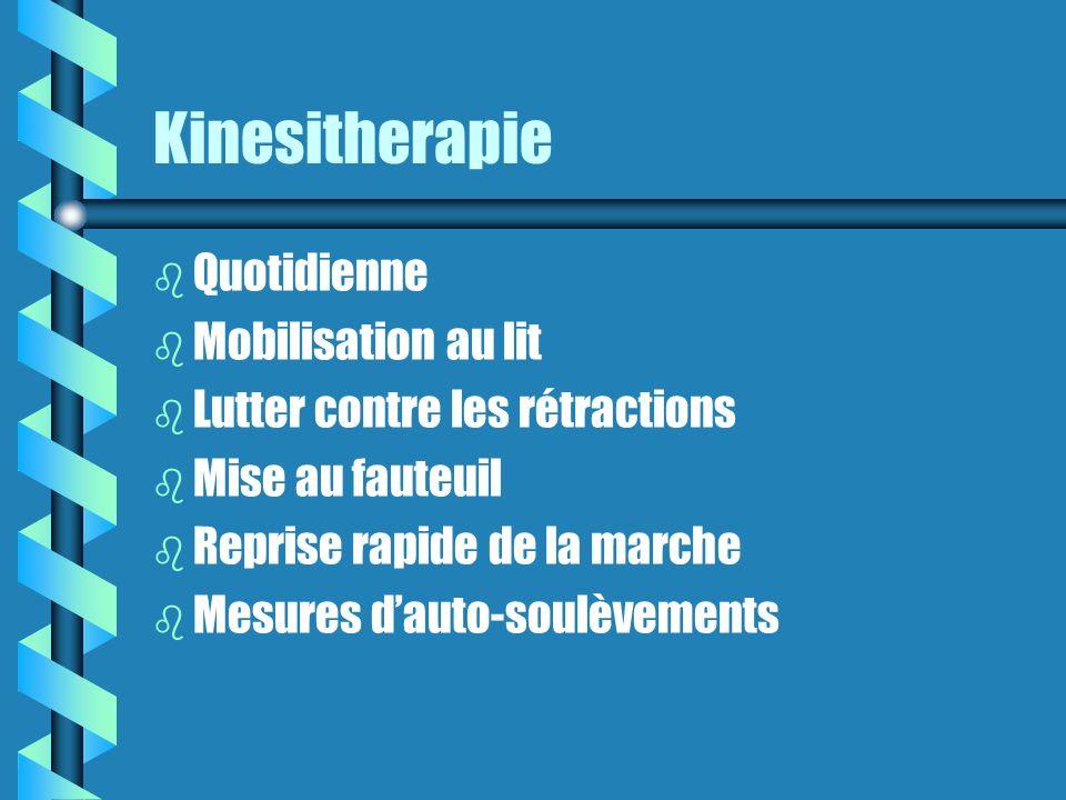 Kinesitherapie Quotidienne Mobilisation au lit