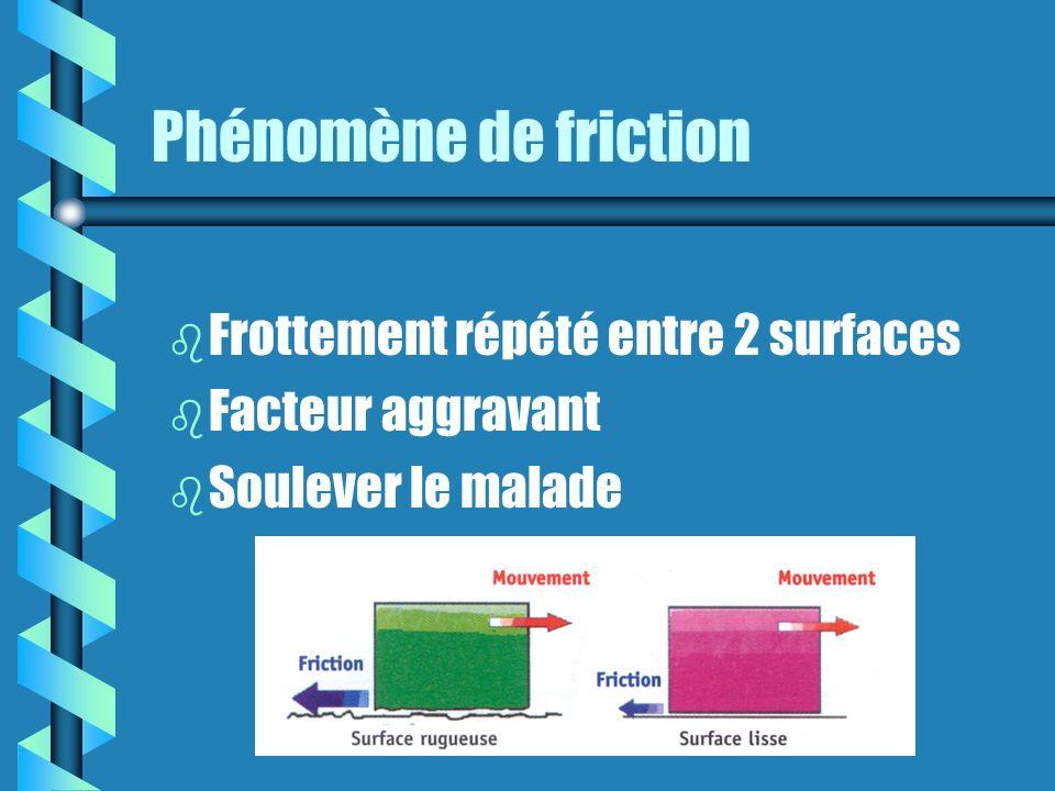 Phénomène de friction Frottement répété entre 2 surfaces