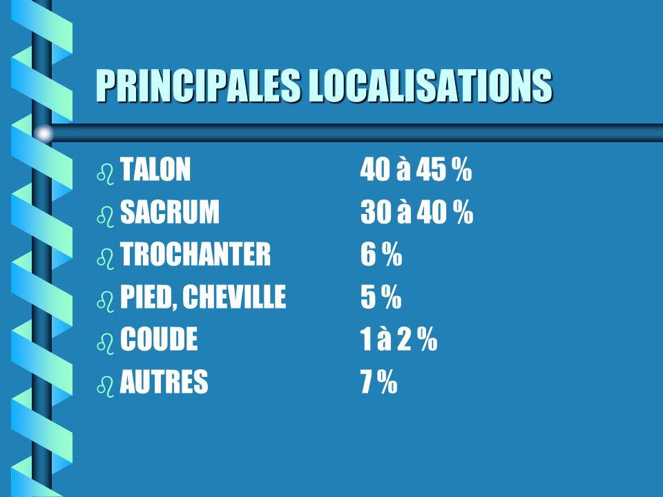 PRINCIPALES LOCALISATIONS