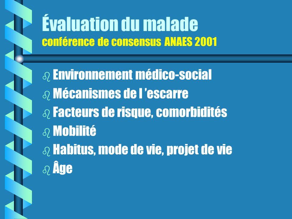 Évaluation du malade conférence de consensus ANAES 2001