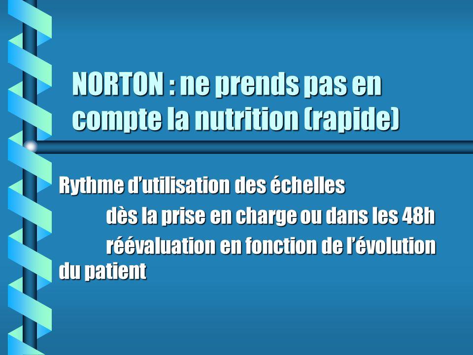 NORTON : ne prends pas en compte la nutrition (rapide)