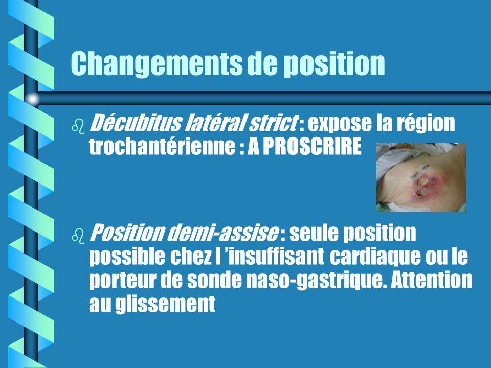 Changements de position
