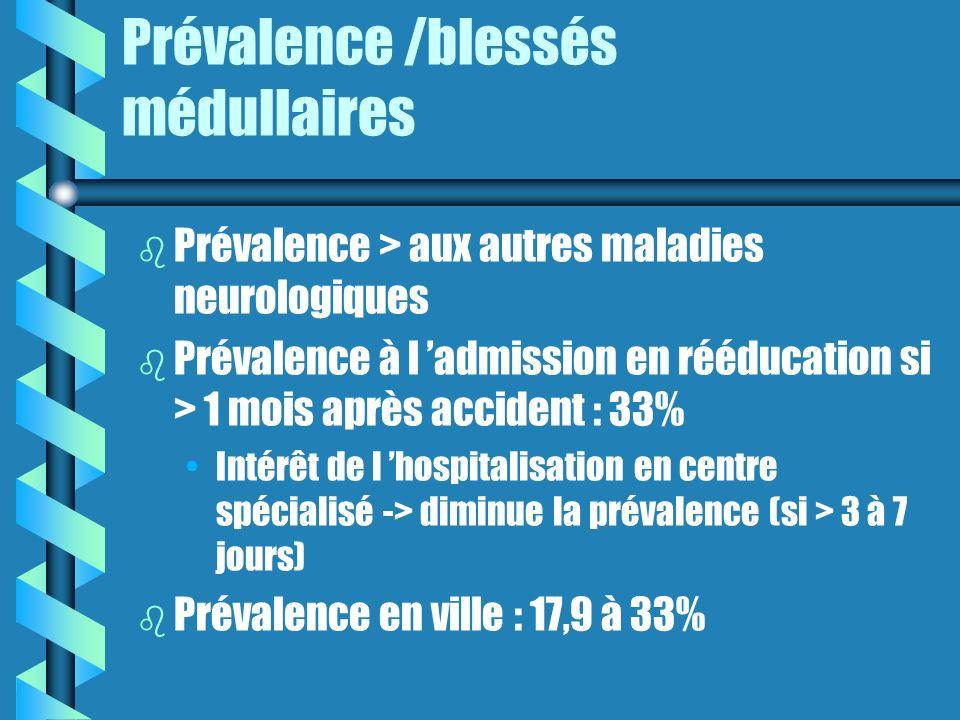 Prévalence /blessés médullaires