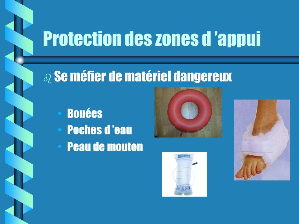 Protection des zones d 'appui