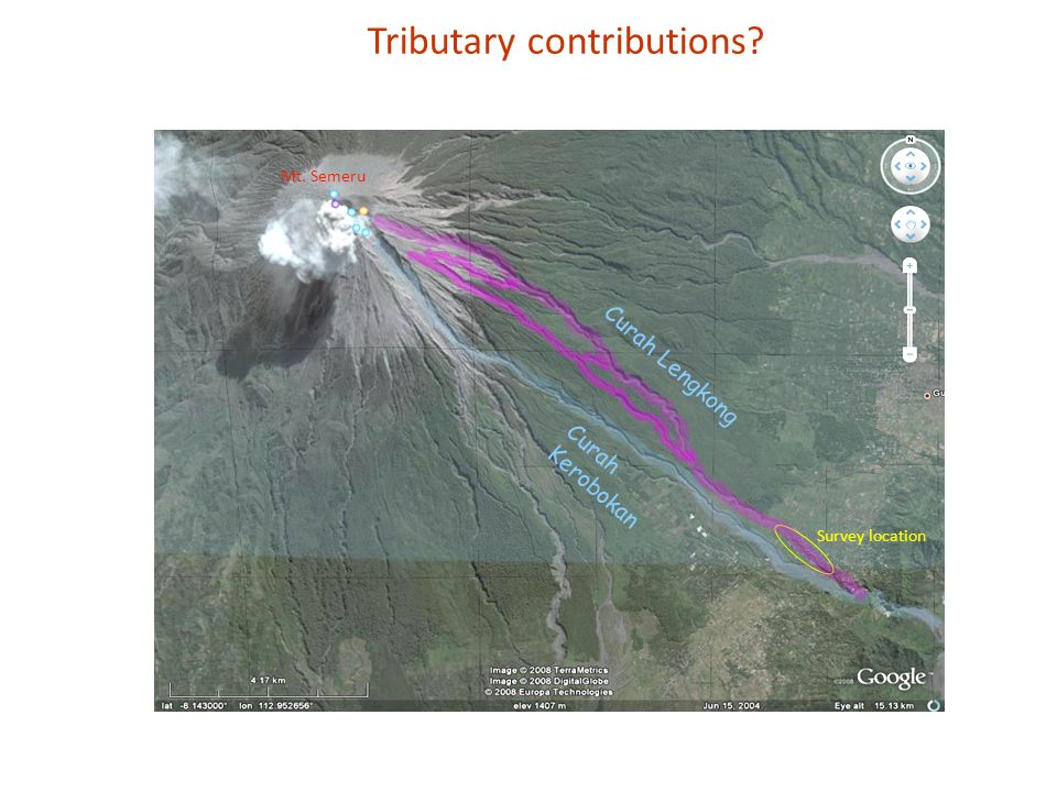Tributary contributions