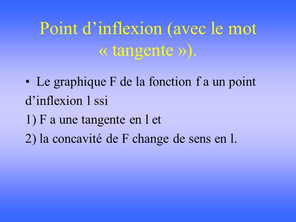 Point d'inflexion (avec le mot « tangente »).