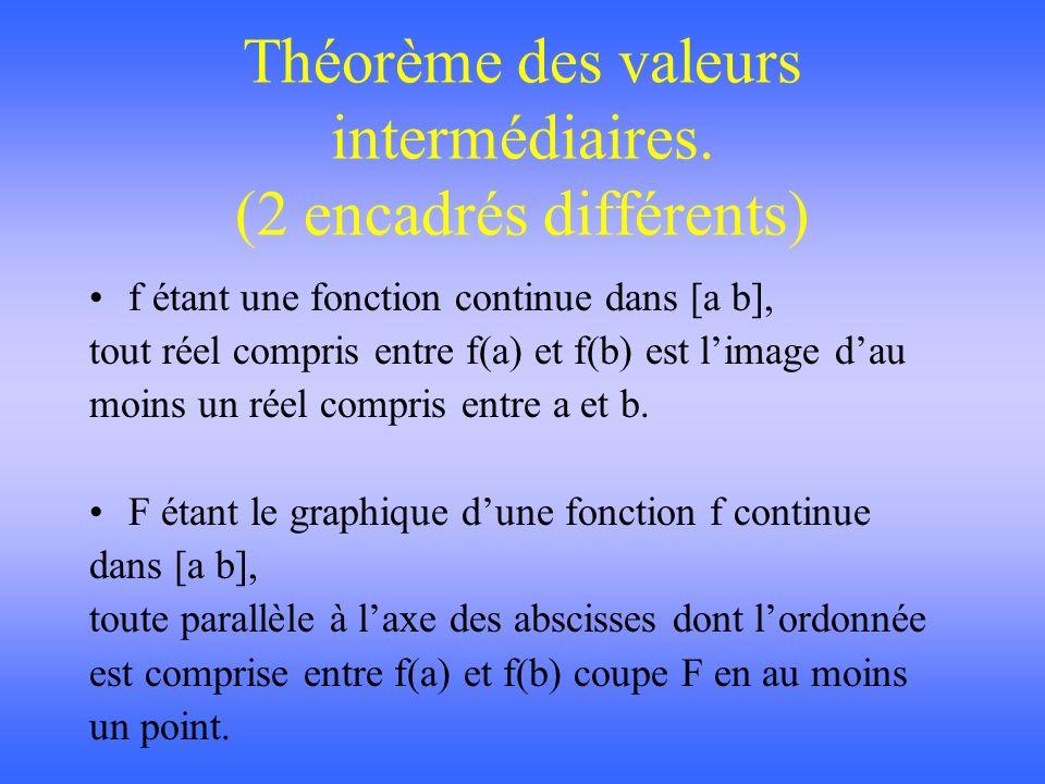 Théorème des valeurs intermédiaires. (2 encadrés différents)