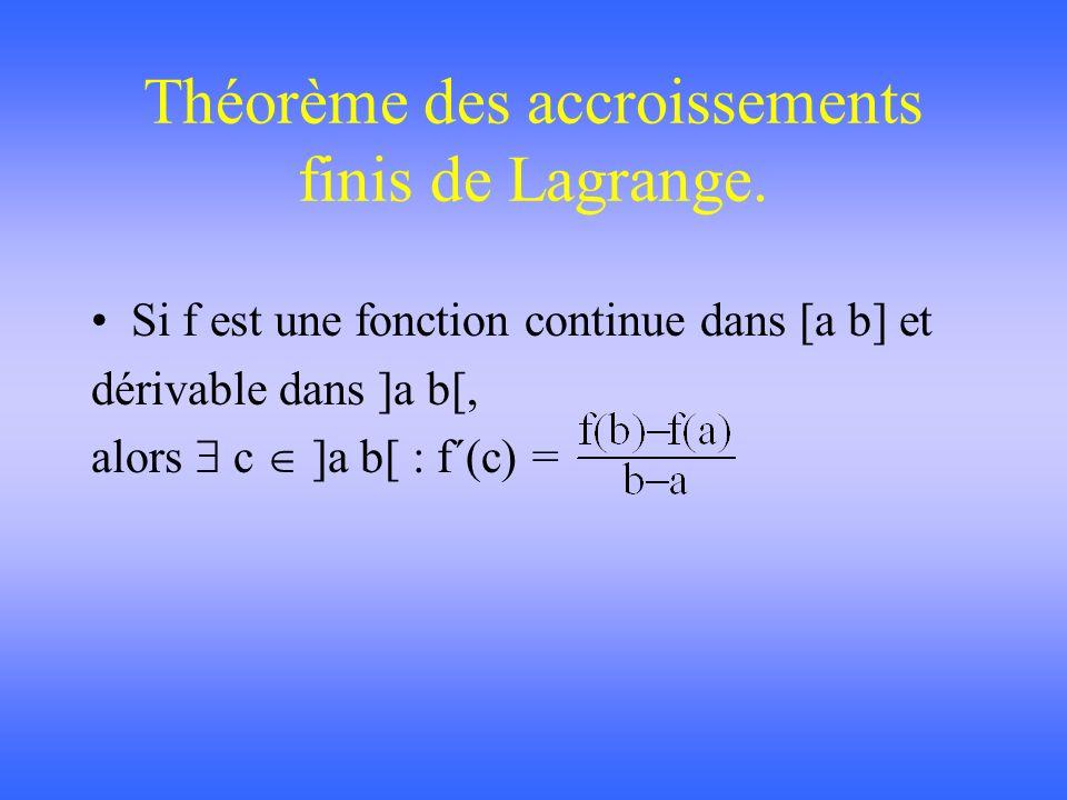 Théorème des accroissements finis de Lagrange.