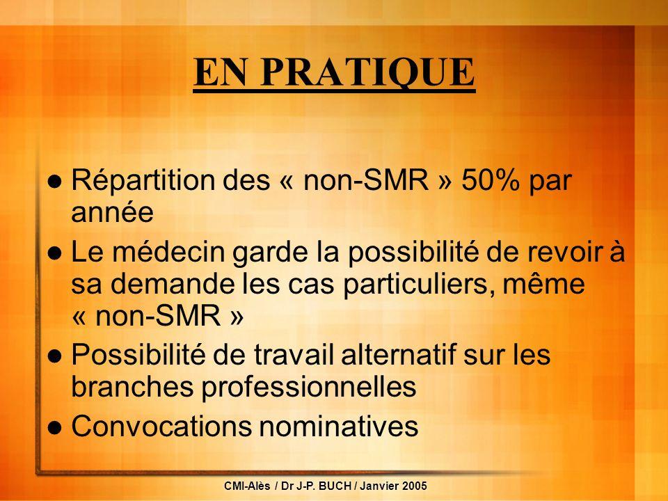 CMI-Alès / Dr J-P. BUCH / Janvier 2005