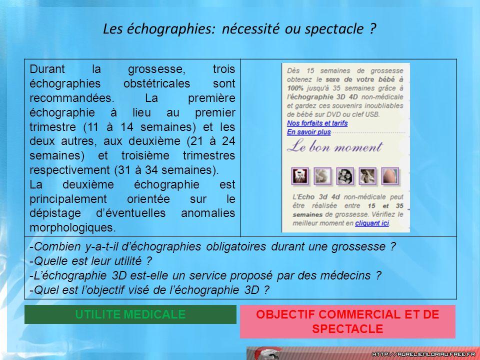 Les échographies: nécessité ou spectacle