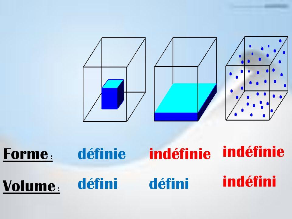 indéfinie Forme : définie indéfinie indéfini défini défini Volume :