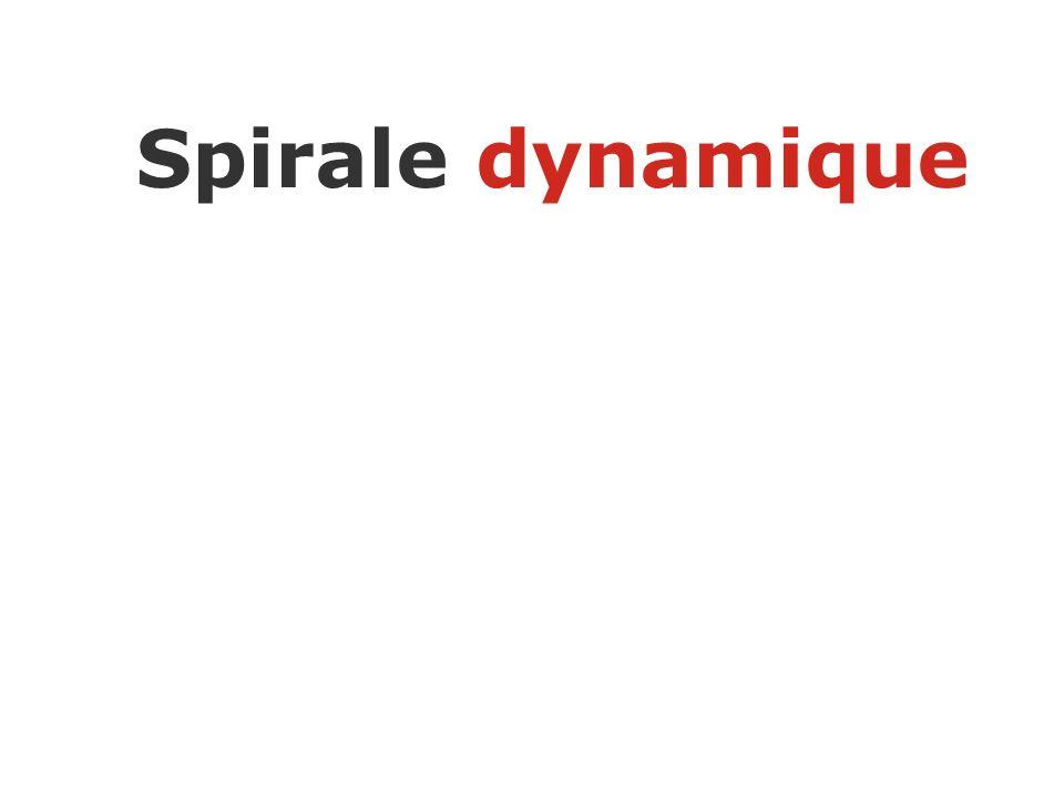 Spirale dynamique