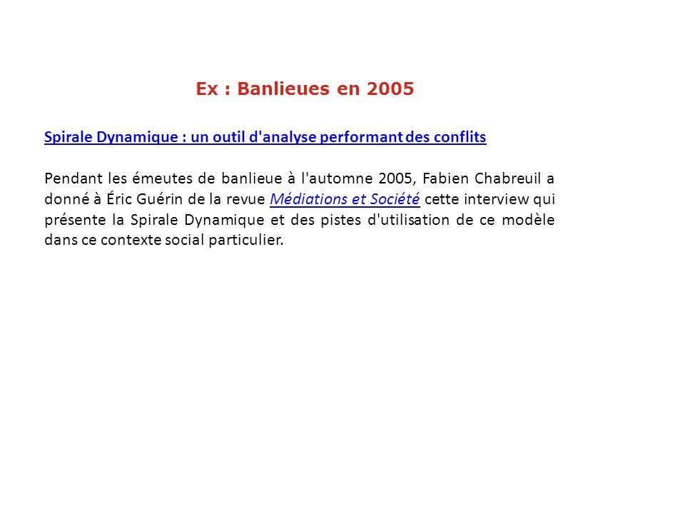 Ex : Banlieues en 2005 Spirale Dynamique : un outil d analyse performant des conflits.