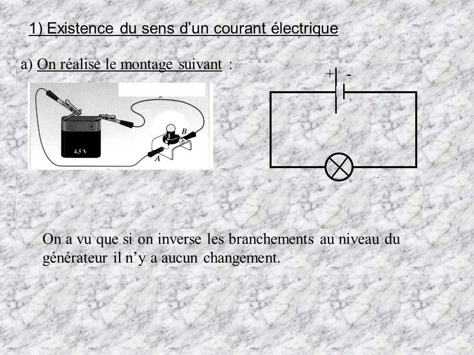 1) Existence du sens d'un courant électrique