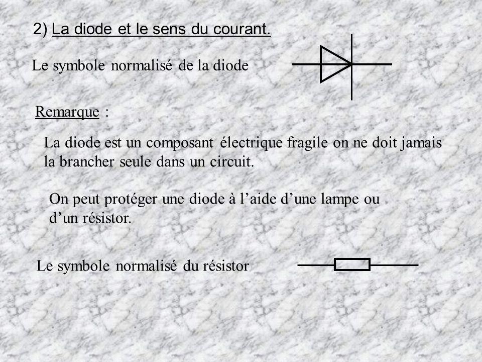 2) La diode et le sens du courant.