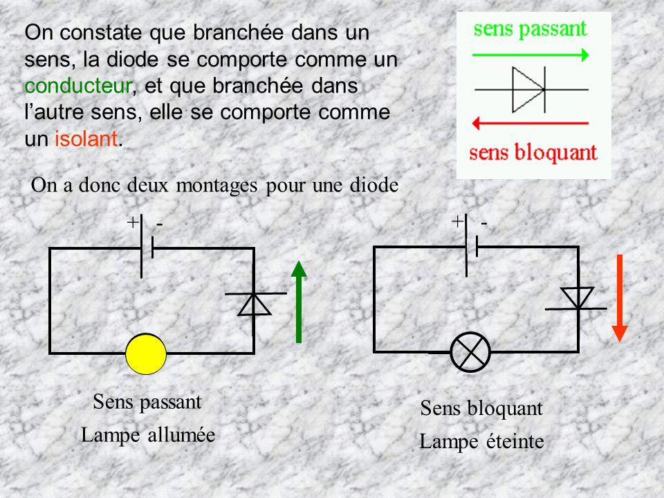 On constate que branchée dans un sens, la diode se comporte comme un conducteur, et que branchée dans l'autre sens, elle se comporte comme un isolant.