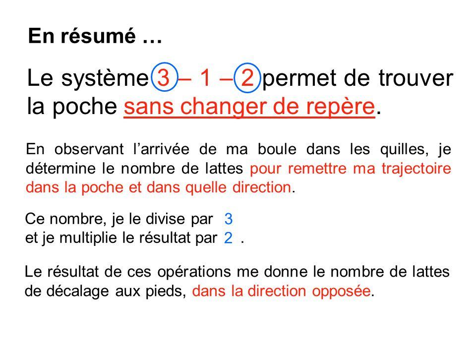 En résumé … Le système 3 – 1 – 2 permet de trouver la poche sans changer de repère.