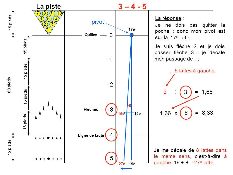 La piste 3 – 4 - 5. 1. 2. 3. 4. 5. 6. 7. 8. 10. 9. La réponse : pivot. 15 pieds.
