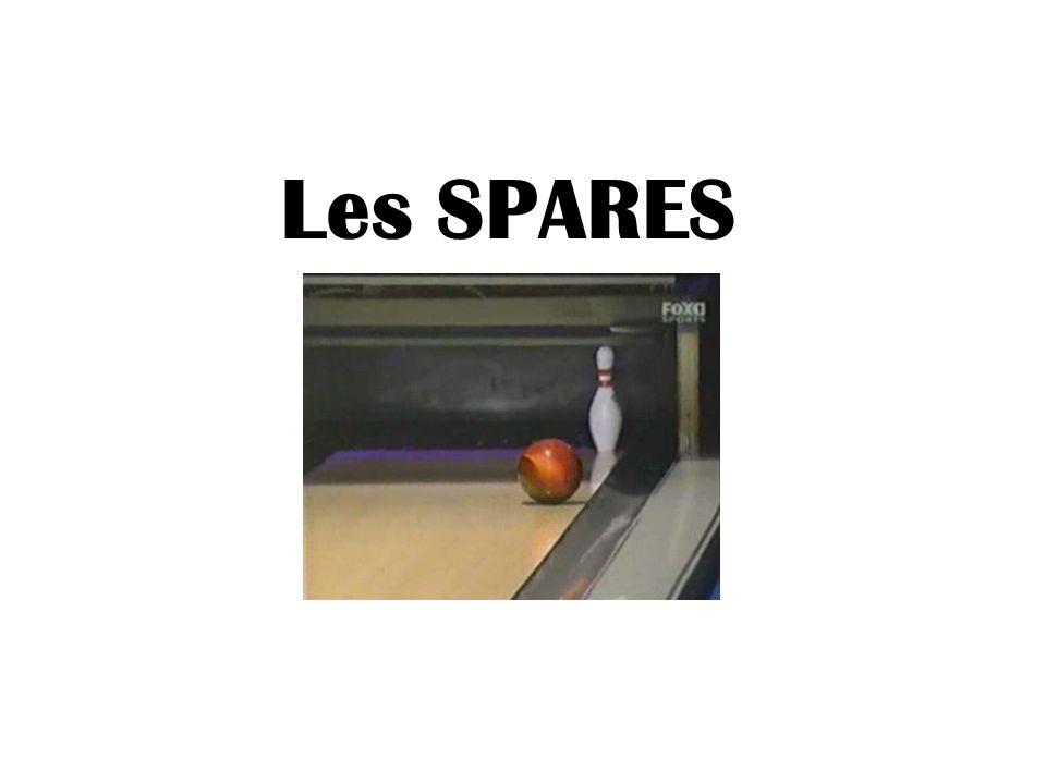 Les SPARES