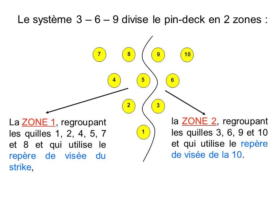 Le système 3 – 6 – 9 divise le pin-deck en 2 zones :