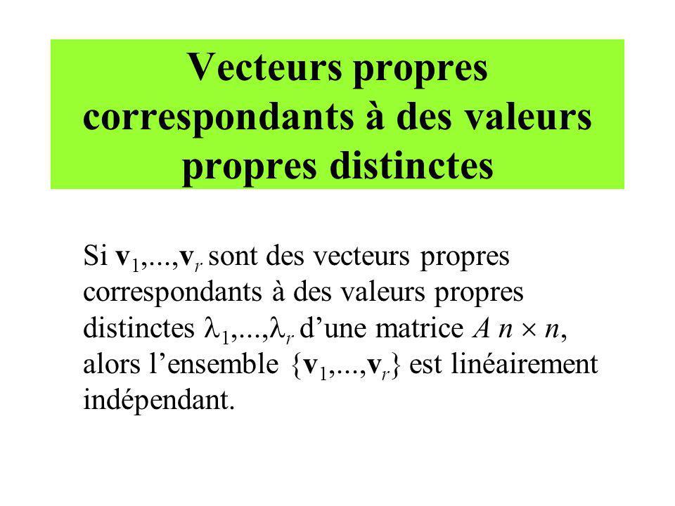 Vecteurs propres correspondants à des valeurs propres distinctes