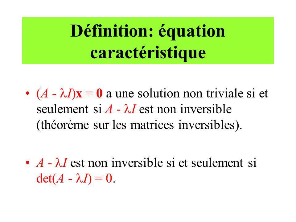 Définition: équation caractéristique