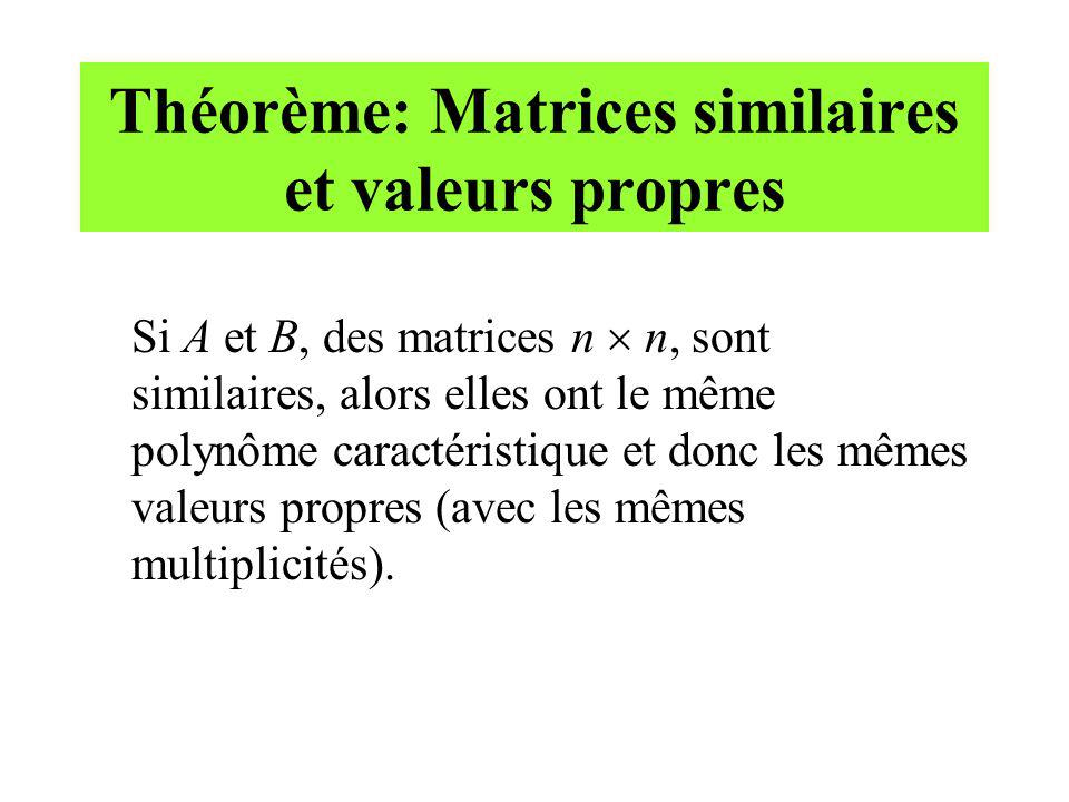 Théorème: Matrices similaires et valeurs propres
