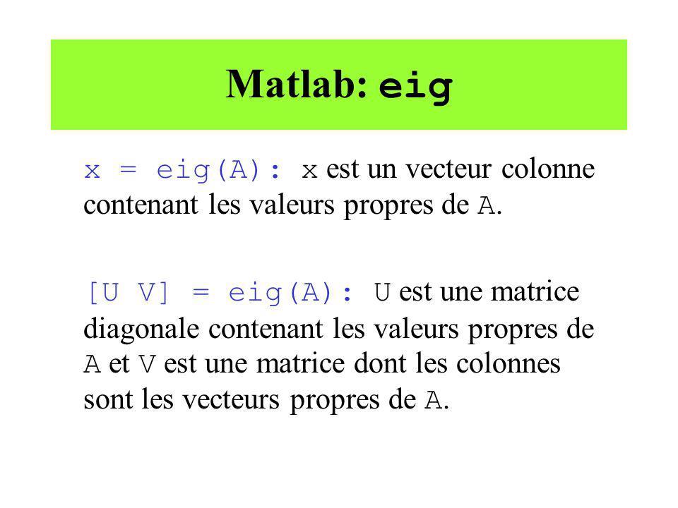 Matlab: eig x = eig(A): x est un vecteur colonne contenant les valeurs propres de A.
