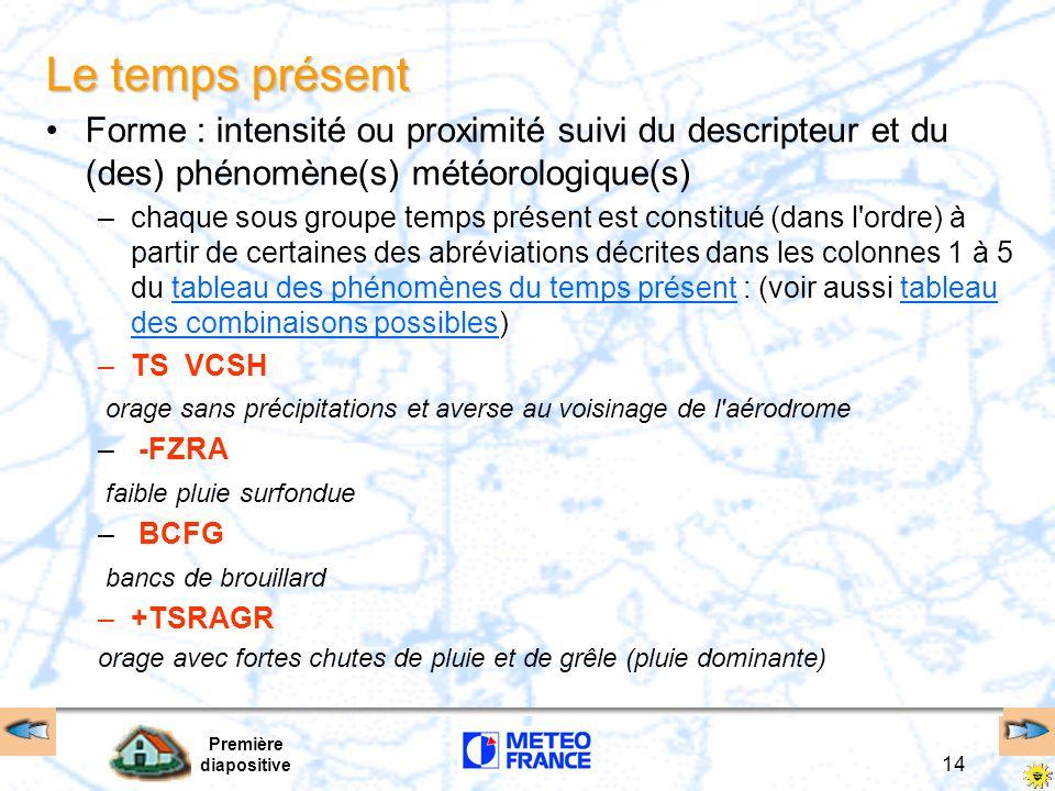 Le temps présent Forme : intensité ou proximité suivi du descripteur et du (des) phénomène(s) météorologique(s)
