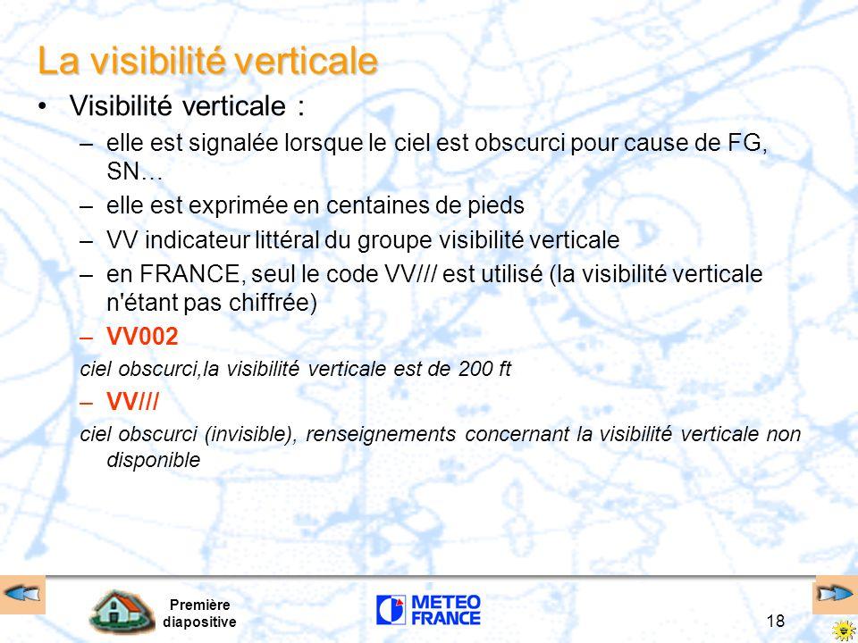 La visibilité verticale