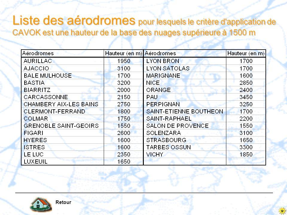 Liste des aérodromes pour lesquels le critère d application de CAVOK est une hauteur de la base des nuages supérieure à 1500 m