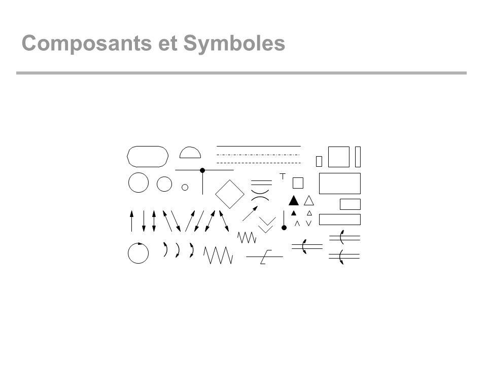 Composants et Symboles