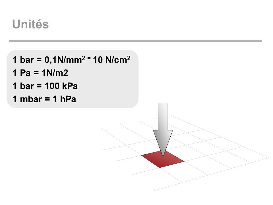 Unités 1 bar = 0,1N/mm2 = 10 N/cm2 1 Pa = 1N/m2 1 bar = 100 kPa