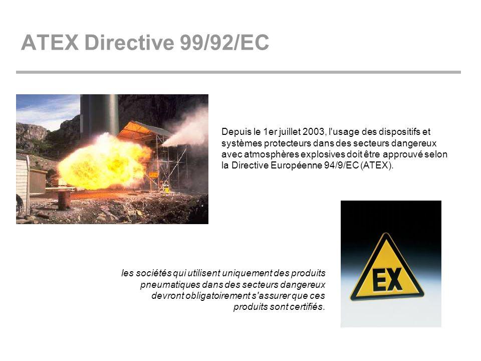 ATEX Directive 99/92/EC