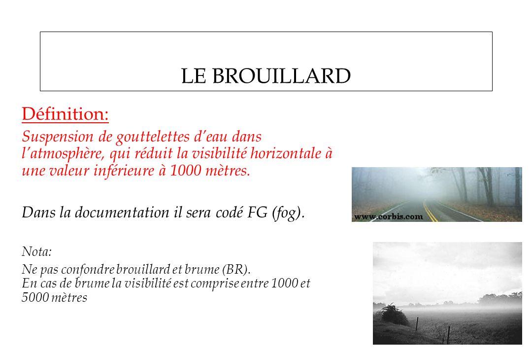 LE BROUILLARD Définition: