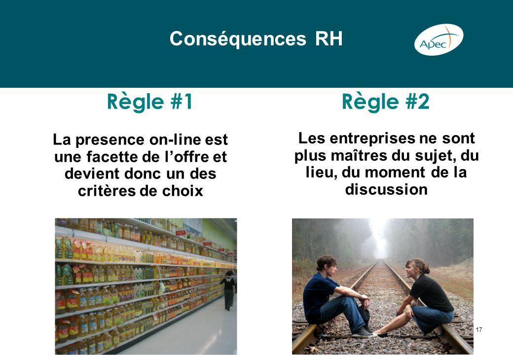 Règle #1 Règle #2 Conséquences RH